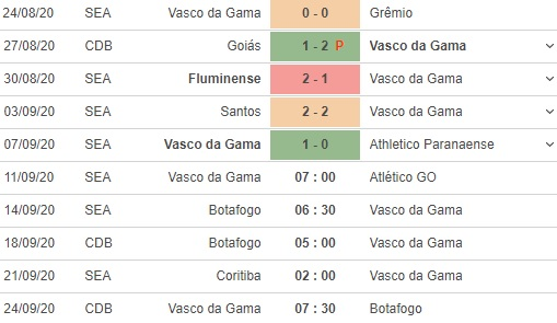 vasco da gama vs atletico go