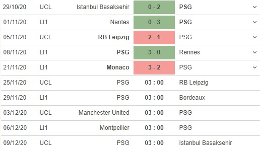 Pertandingan PSG vs Leipzig