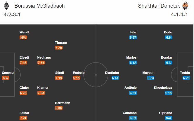 happybach vs shakhtar donetsk