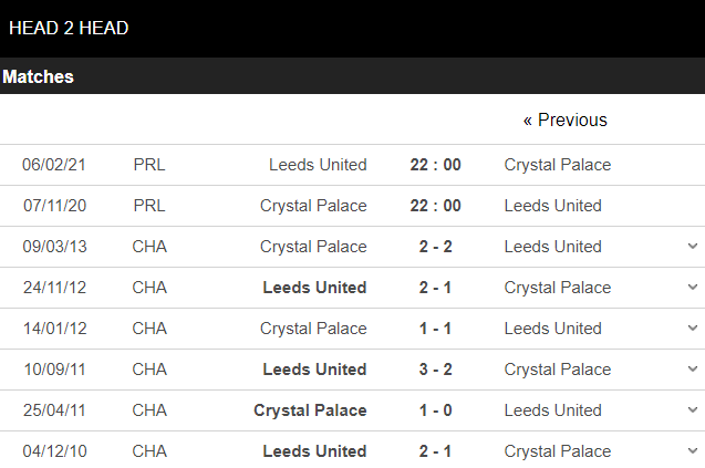 menonton crystal palace vs leeds