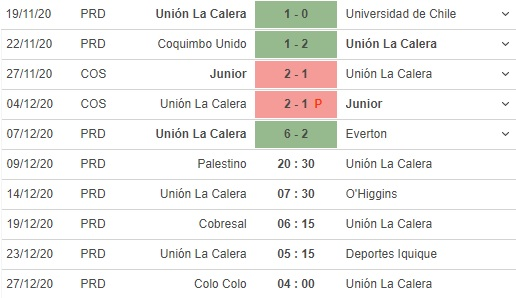pertandingan palestino vs union la calera
