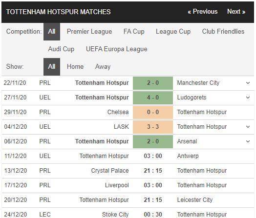 Pertandingan Tottenham vs Royal Antwerp