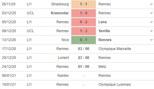 rennes vs marseille