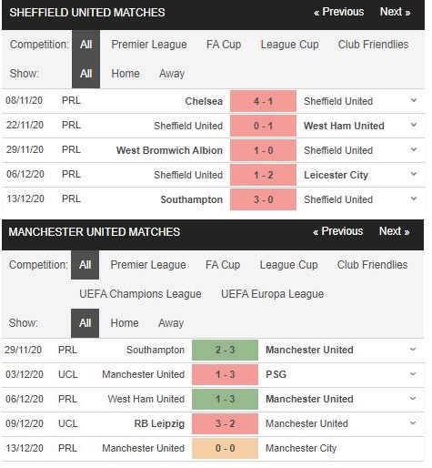 Lihat sheffield united vs mu