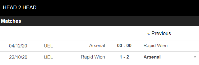 Skor pertandingan Arsenal vs Rapid wien