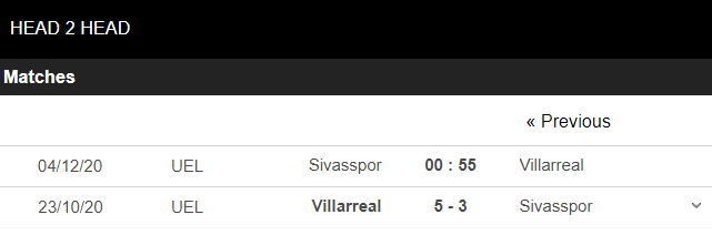 sivasspor vs villarreal