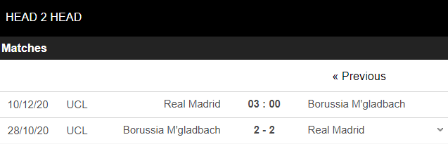 real madrid vs happybach