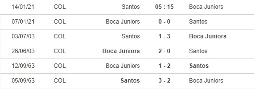 santos vs boca junior