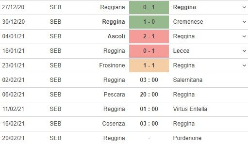 rumah reggina vs salernitana