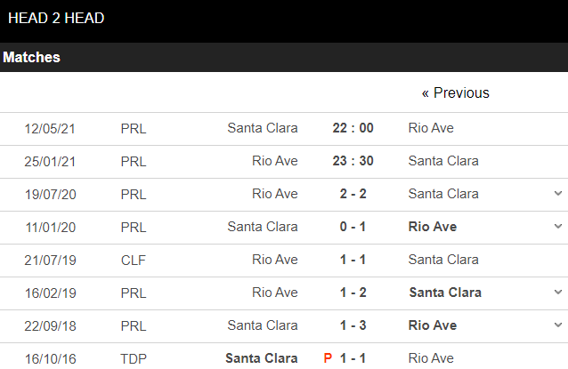Real house rio ave vs santa clara